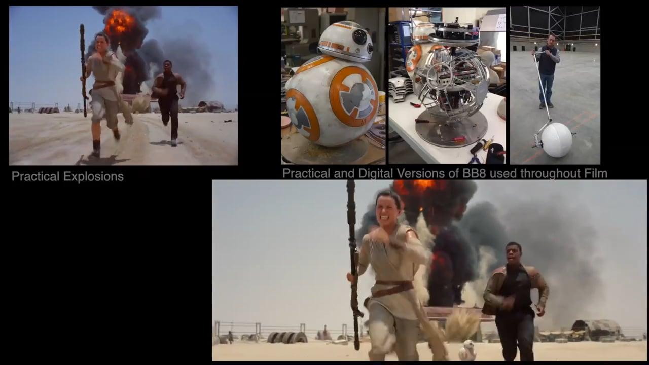 VFX Before and After: STAR WARS: The Force Awakens